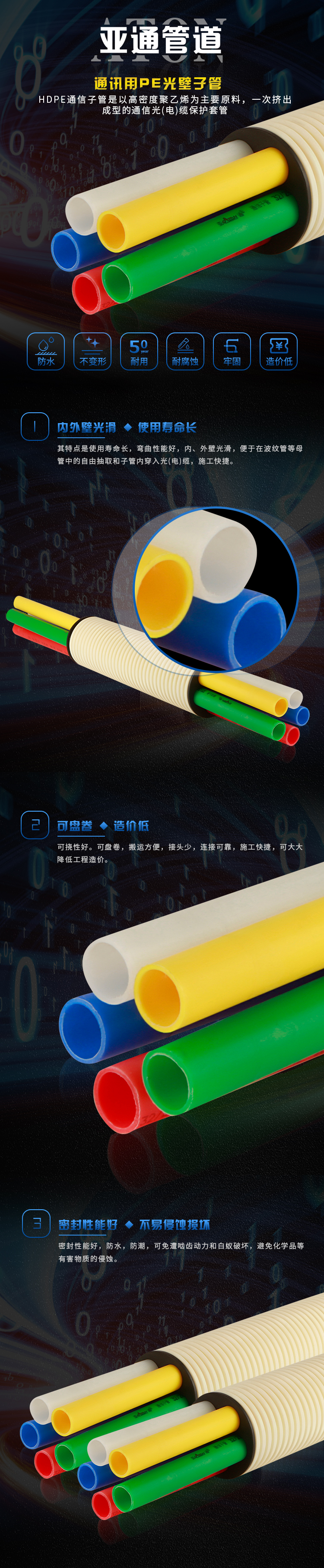 详情页-通讯用PE光壁子管.jpg