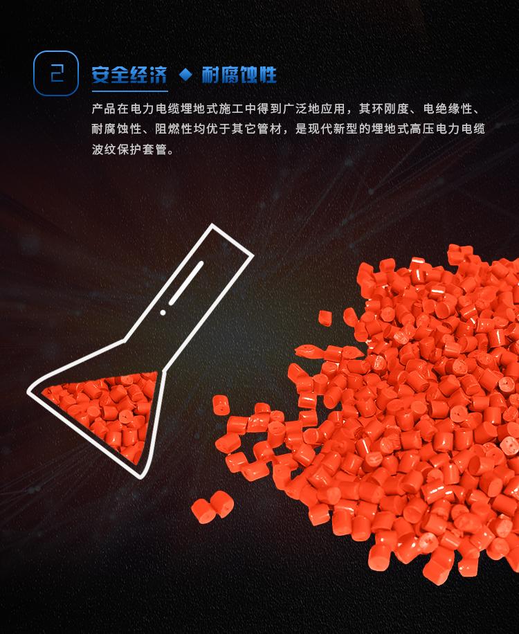 详情页-埋地式高压电力电缆用改性聚丙烯增强波纹套管_03.jpg