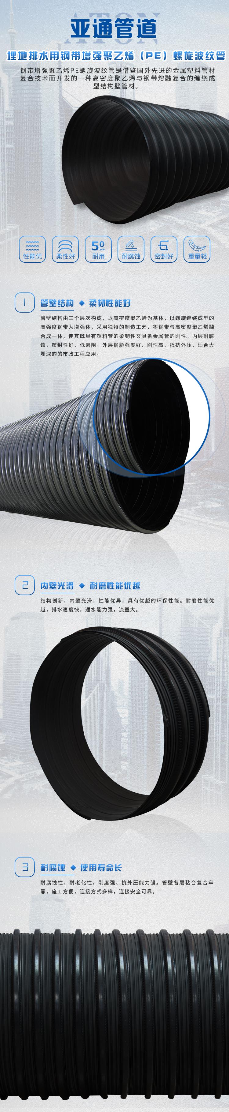 详情页-埋地排水用钢带增强聚乙烯(PE)螺旋波纹管.jpg